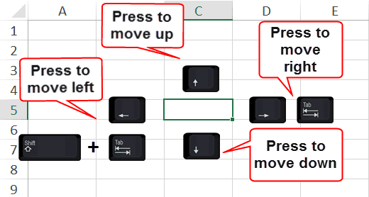 Move around excel -- arrow keys