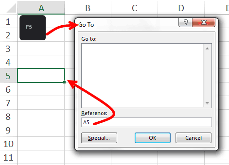Move around excel -- go to
