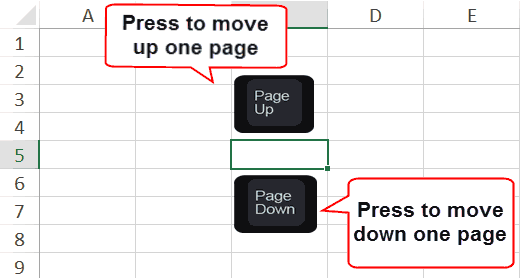 Move around excel -- page up page down