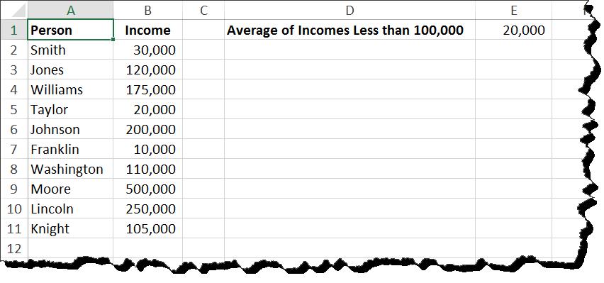 Excel: AVERAGEIF example 1
