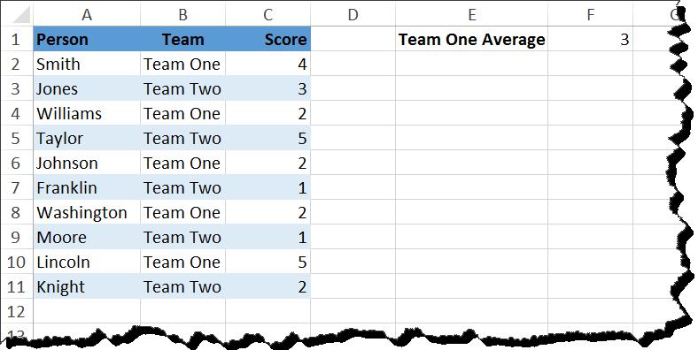 Excel: AVERAGEIF example 2