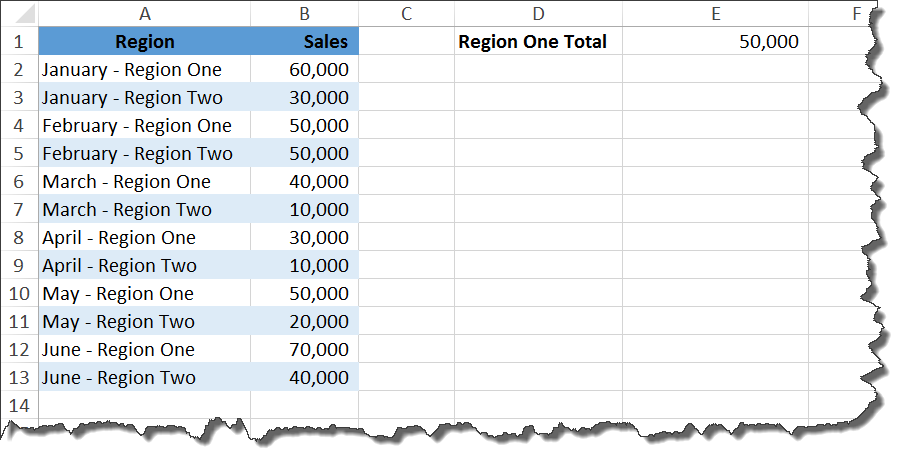 Excel: AVERAGEIF example 3