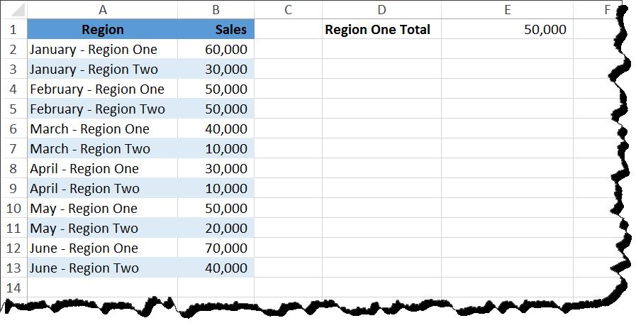 Excel: AVERAGEIF example 3